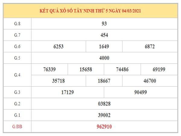 Nhận định KQXSTN ngày 11/3/2021 dựa trên kết quả kỳ trước