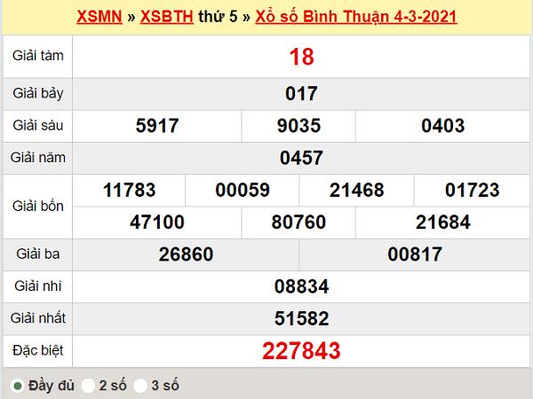 Thống kê XSBTH 11/3/2021