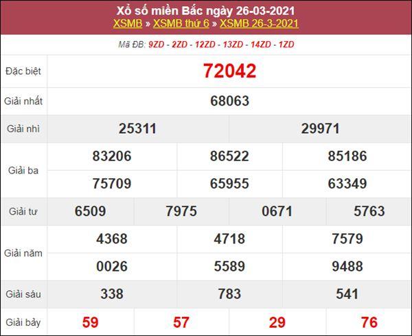 Soi cầu XSMB 27/3/2021 chốt bạch thủ lô miền Bắc thứ 7
