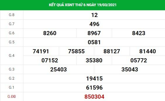 Phân tích kết quả XS Ninh Thuận ngày 26/03/2021