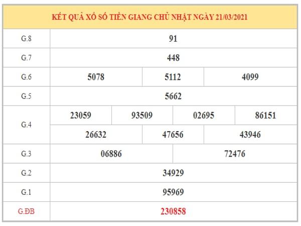 Nhận định KQXSTG ngày 28/3/2021 dựa trên kết quả kì trước