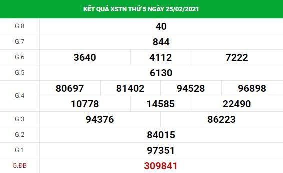 Phân tích kết quả XS Tây Ninh ngày 04/03/2021