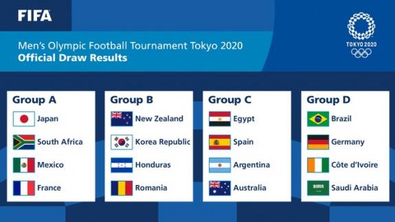 Bốc thăm chia bảng môn bóng đá nam Olympic Tokyo 2020