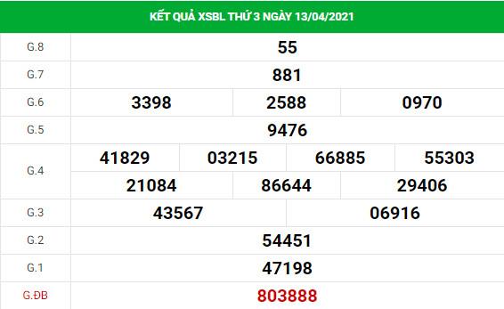 Phân tích kết quả XS Bạc Liêu ngày 20/04/2021