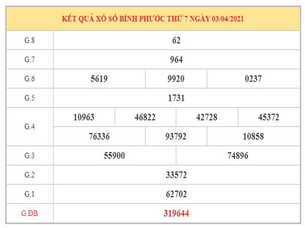 Nhận định KQXSBP ngày 10/4/2021 dựa trên kết quả kì trước