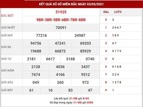 Thống kê kết quả SXMB thu 3 ngày 4/5/2021