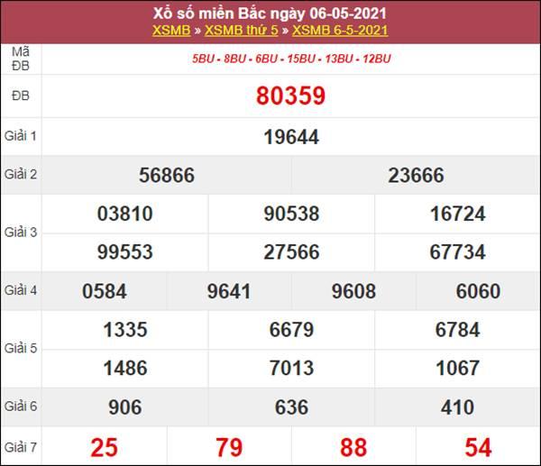 Dự đoán XSMB ngày 7/5/2021 thứ 6 chốt lô VIP miền Bắc