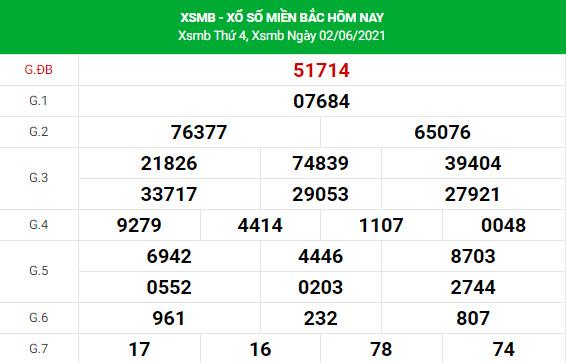Soi cầu dự đoán XSMB 3/6/2021 Vip chính xác nhất