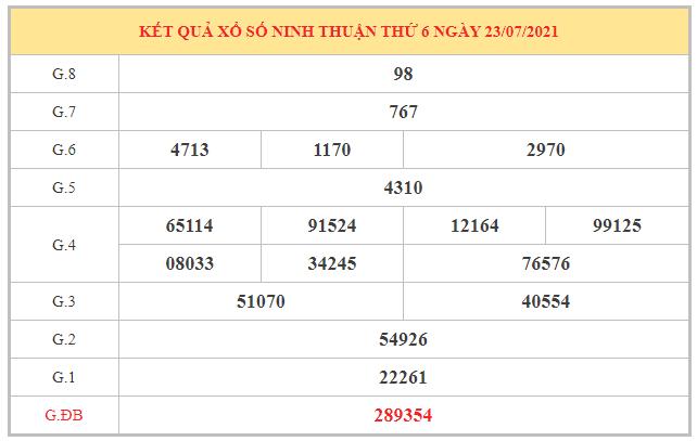 Soi cầu XSNT ngày 30/7/2021 dựa trên kết quả kì trước