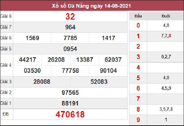 Soi cầu KQXS Đà Nẵng 18/8/2021 chốt lô VIP cùng cao thủ