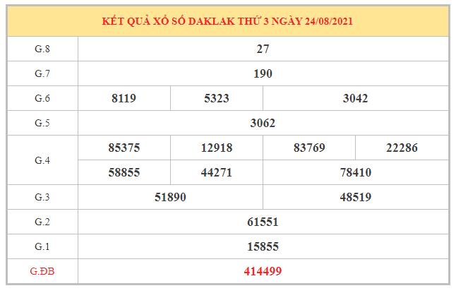 Nhận định KQXSDLK ngày 31/8/2021 dựa trên kết quả kì trước