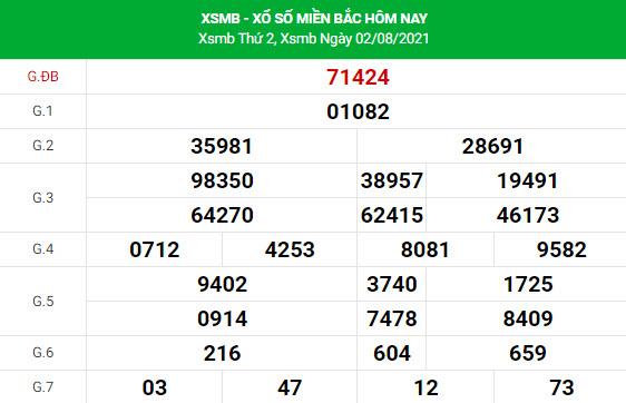Soi cầu dự đoán XSMB 3/8/2021 Vip chính xác nhất
