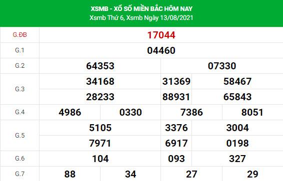 Soi cầu dự đoán XSMB 14/8/2021 Vip chính xác nhất