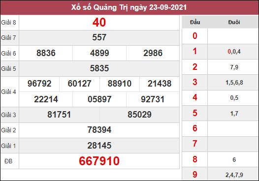 Dự đoán KQXSQT ngày 30/9/2021 dựa trên kết quả kì trước