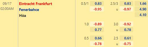 Tỷ lệ kèo bóng đá giữa Eintracht Frankfurt vs Fenerbahce