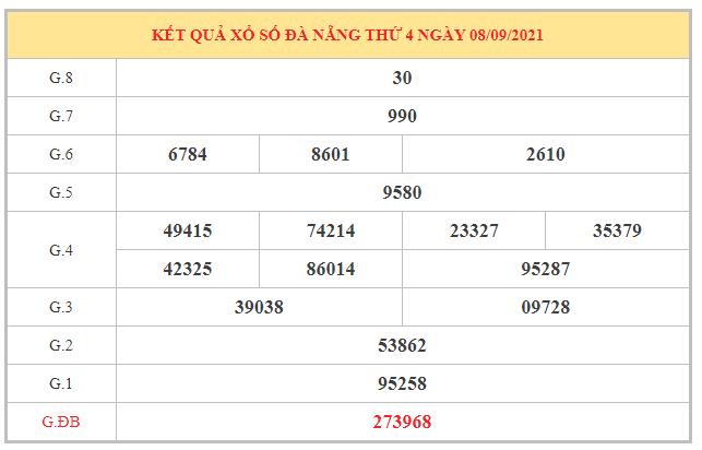 Nhận định KQXSDNG ngày 11/9/2021 dựa trên kết quả kì trước