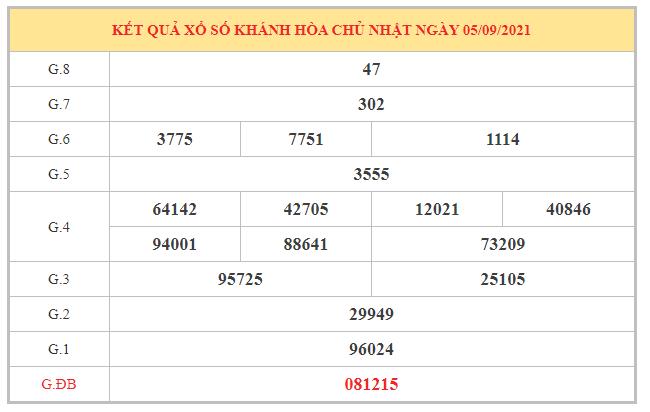 Nhận định KQXSKH ngày 8/9/2021 dựa trên kết quả kì trước