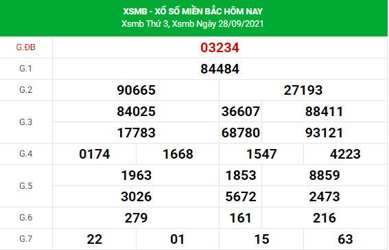 Soi cầu dự đoán XSMB 29/9/2021 hôm nay chuẩn xác