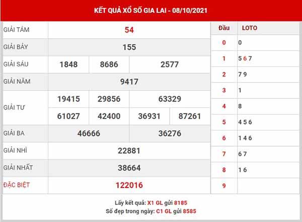 Thống kê XSGL ngày 15/10/2021